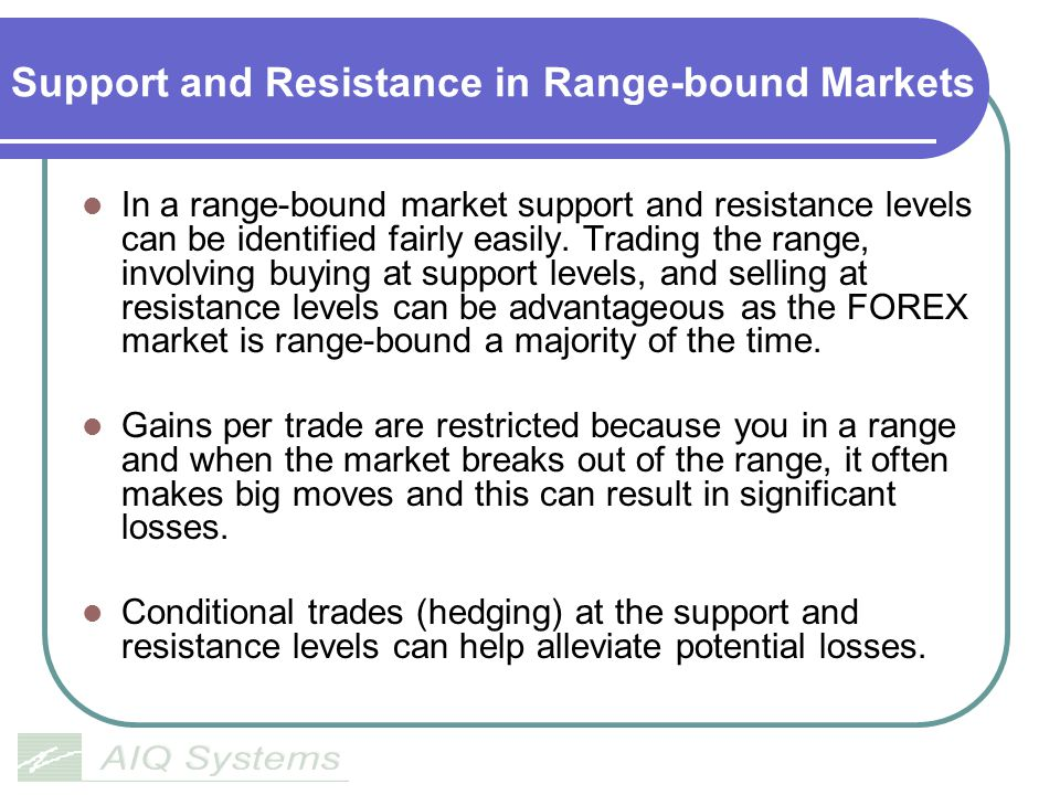 Support and Resistance in Range-bound Markets