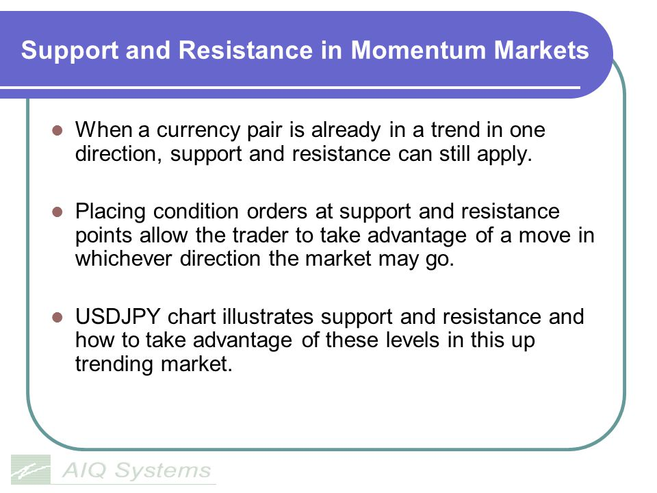 Support and Resistance in Momentum Markets