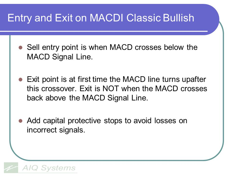 Entry and Exit on MACDI Classic Bullish