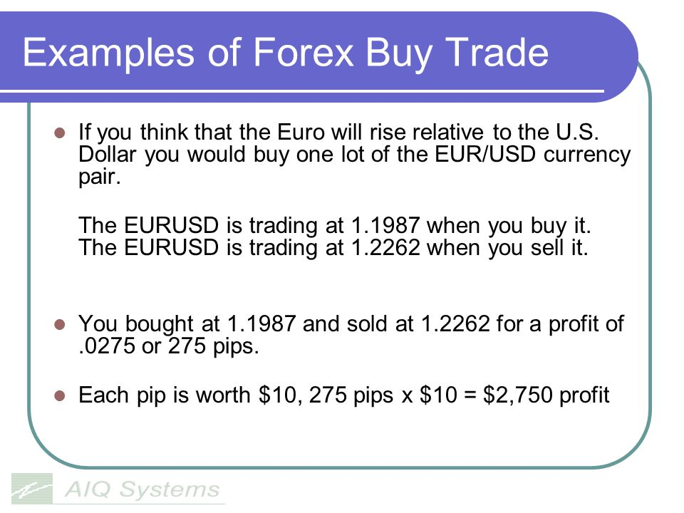 Examples of Forex Buy Trade
