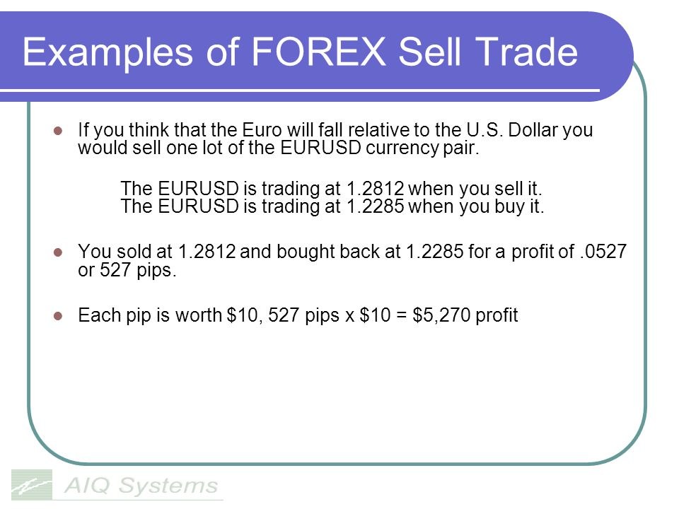 Examples of FOREX Sell Trade