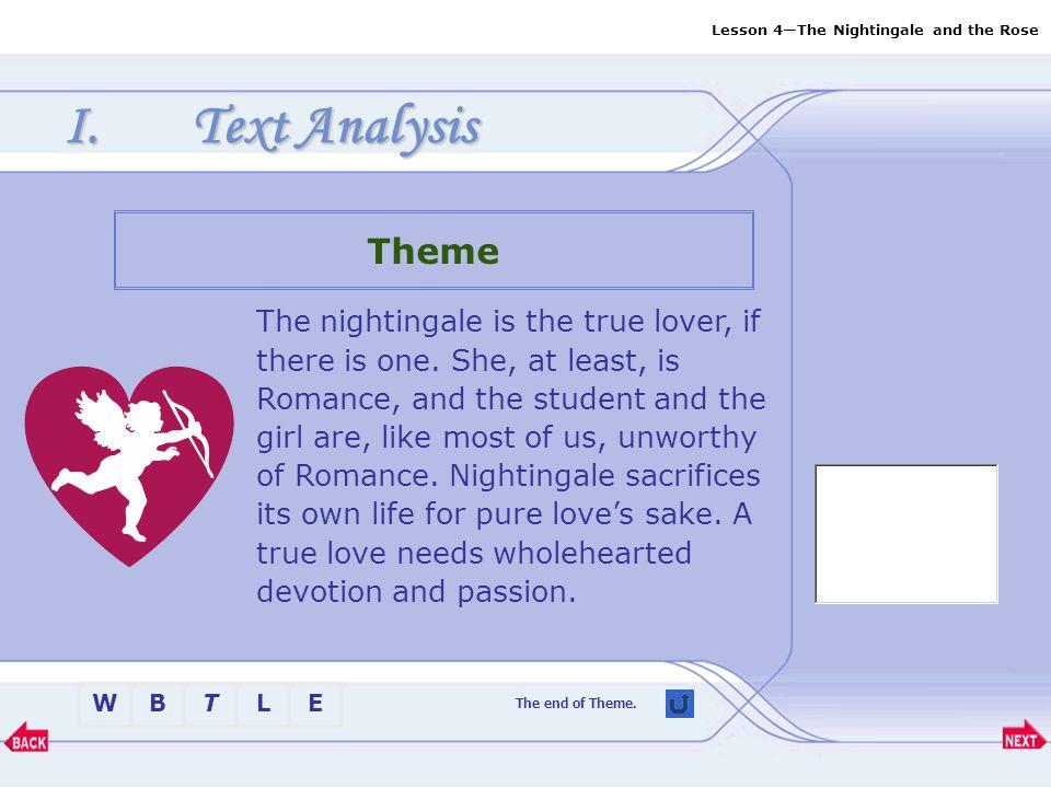 Text Analysis Theme.