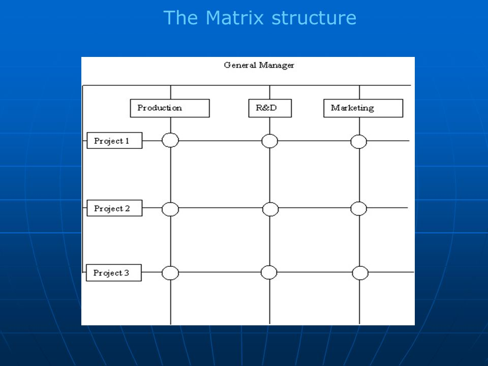 The Matrix structure