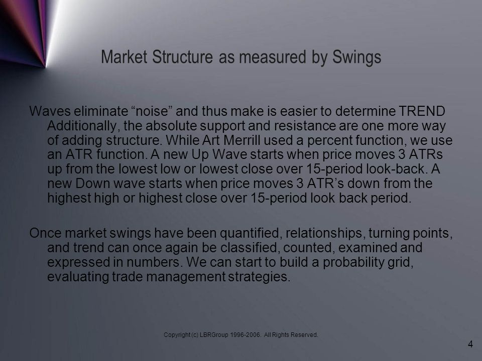 Market Structure as measured by Swings