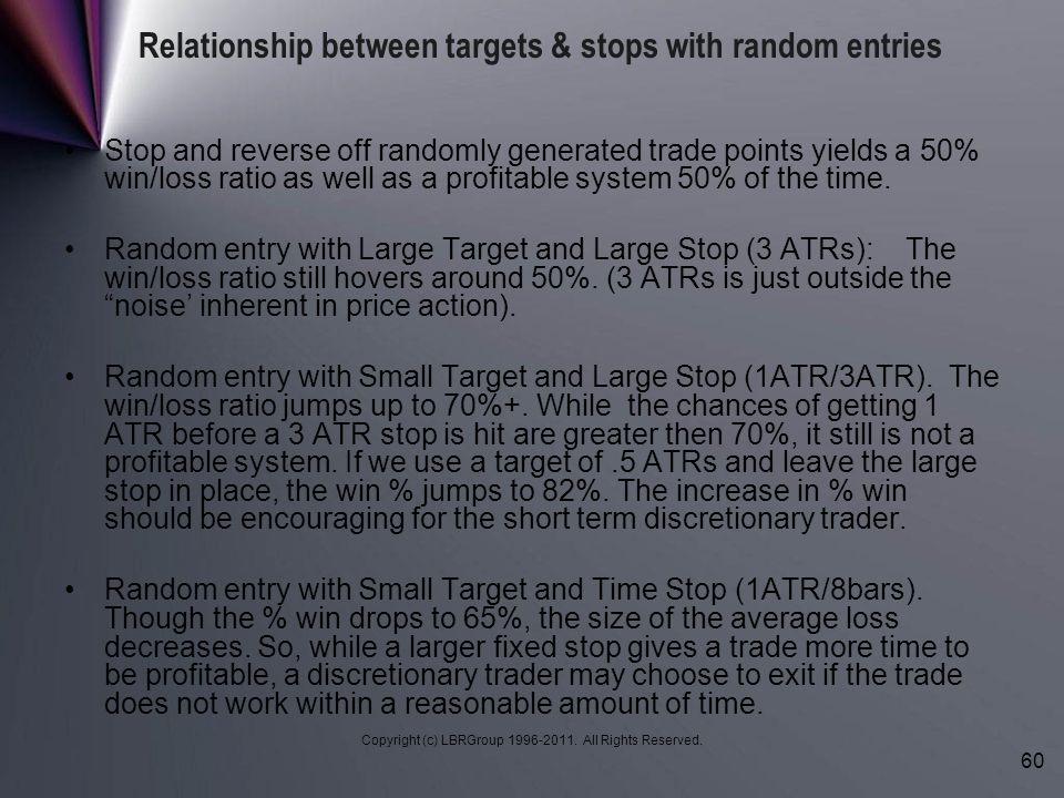 Relationship between targets & stops with random entries