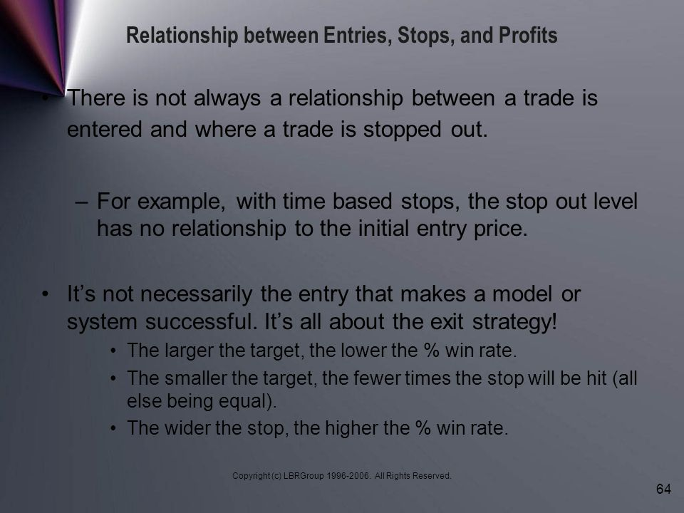 Relationship between Entries, Stops, and Profits