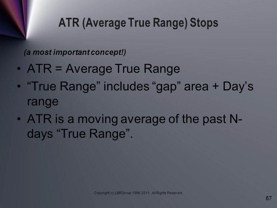 ATR (Average True Range) Stops