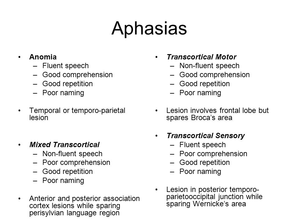 Aphasias Anomia Fluent speech Good comprehension Good repetition