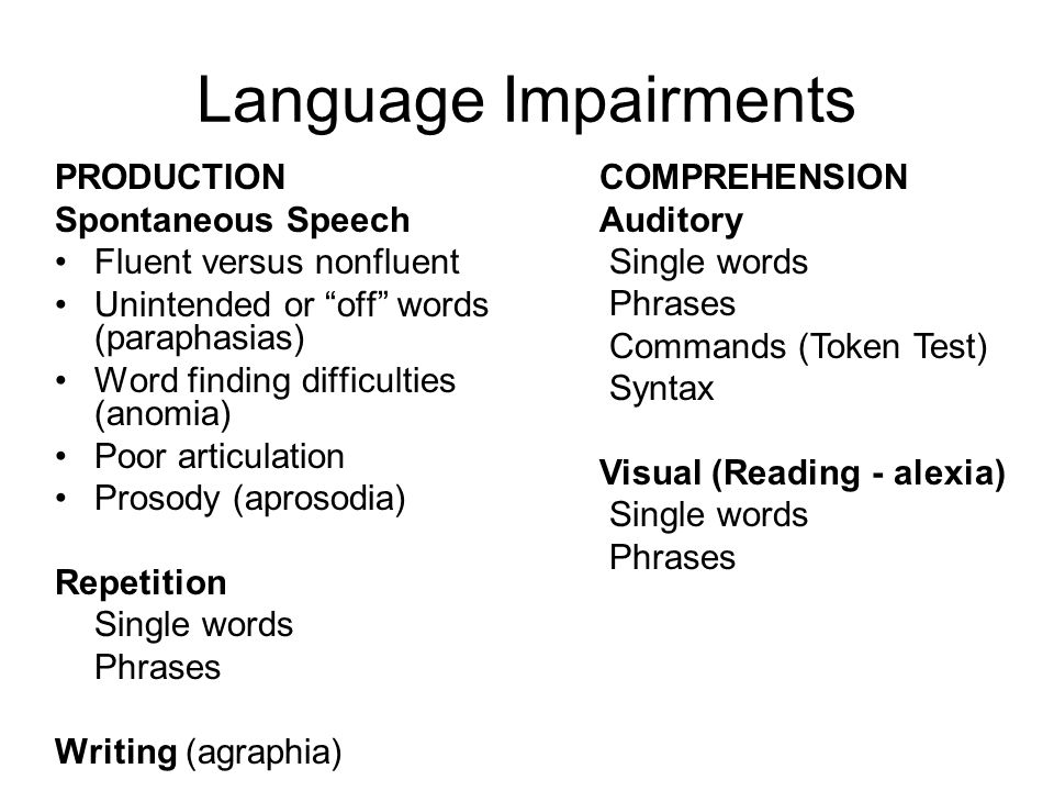 Language Impairments COMPREHENSION Auditory Single words Phrases