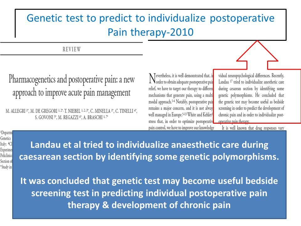 Genetic test to predict to individualize postoperative Pain therapy-2010