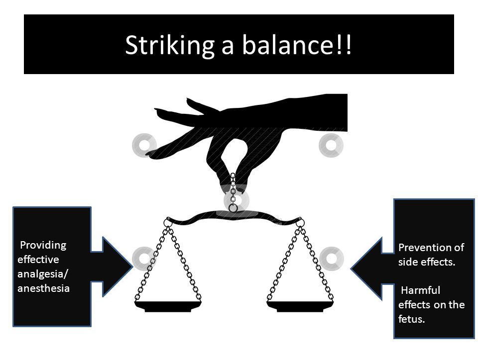 Striking a balance!! Prevention of side effects.