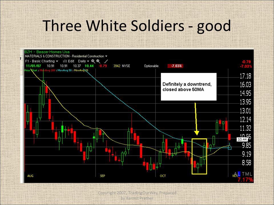 Three White Soldiers - good