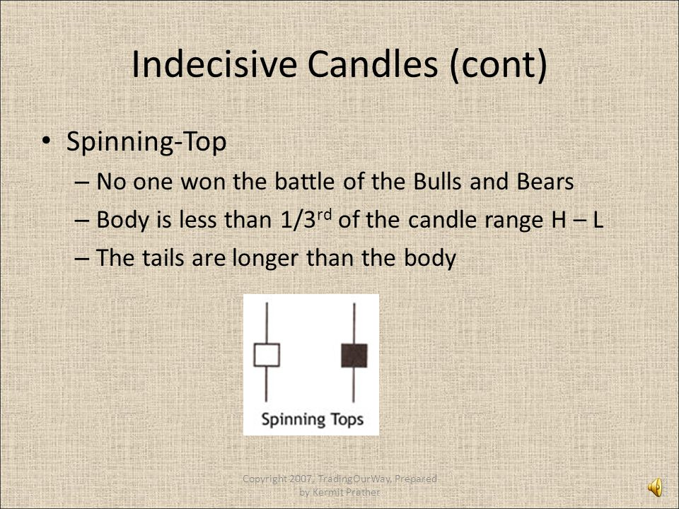 Indecisive Candles (cont)