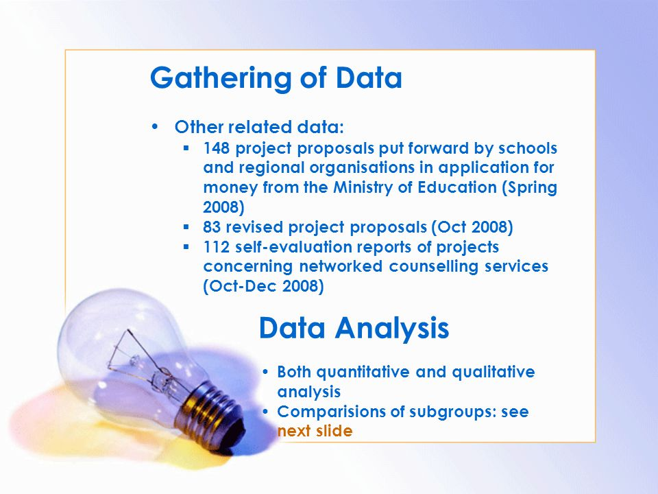 Gathering of Data Data Analysis Other related data: