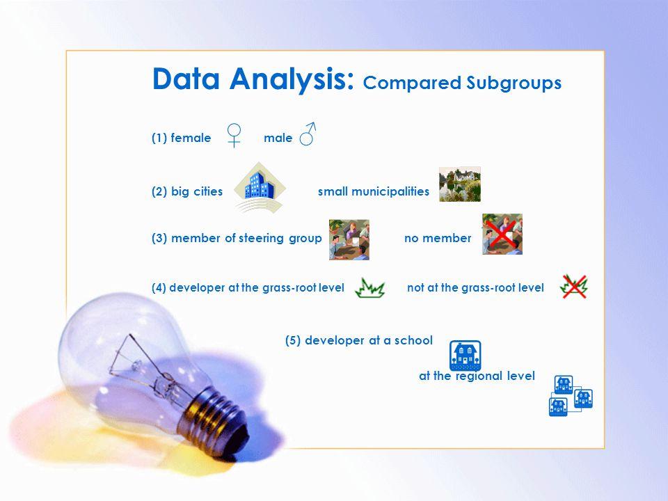 Data Analysis: Compared Subgroups