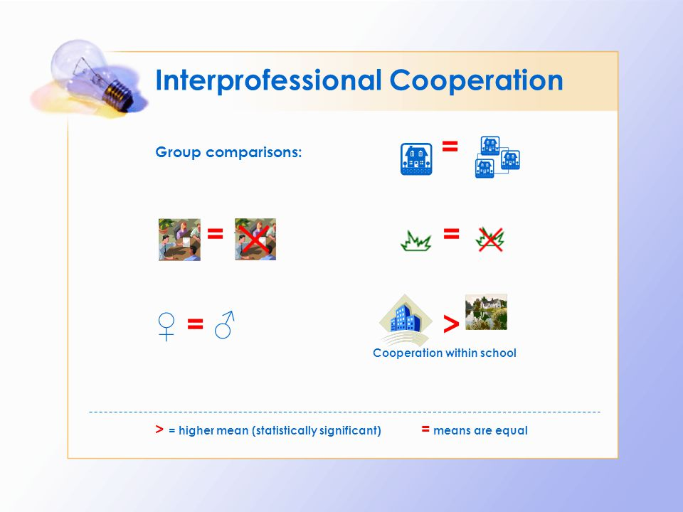 Interprofessional Cooperation