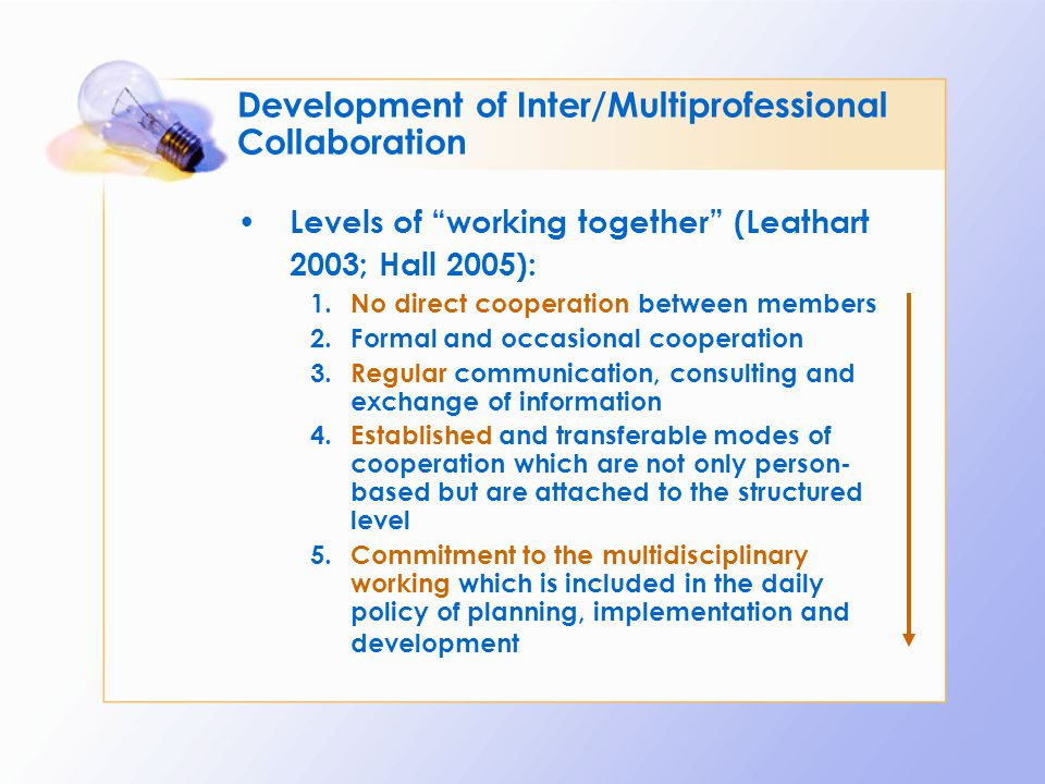 Development of Inter/Multiprofessional Collaboration