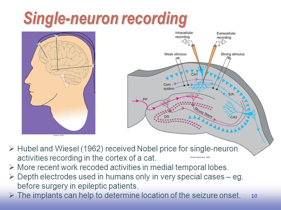 Single-neuron recording