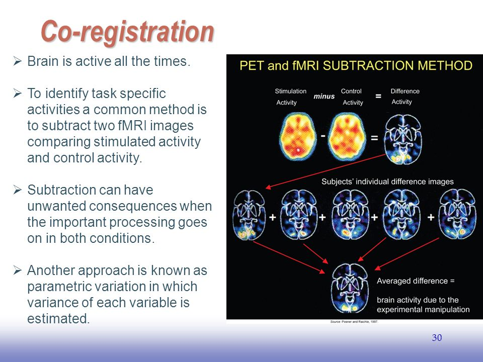 Co-registration Brain is active all the times.