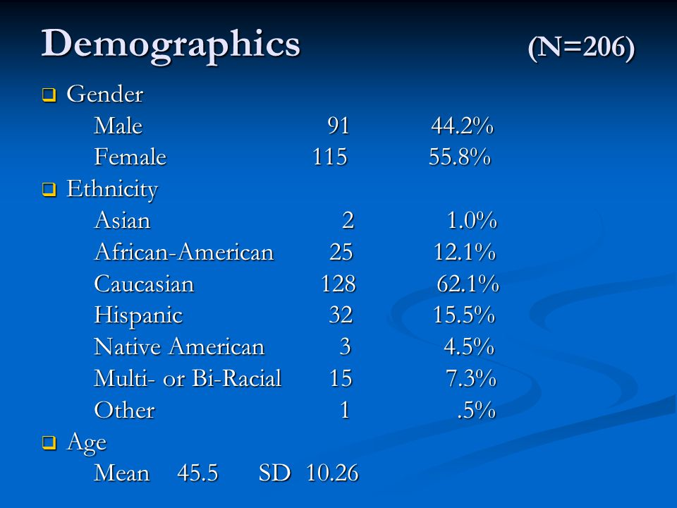 Demographics (N=206) Gender Male 91 44.2% Female 115 55.8% Ethnicity