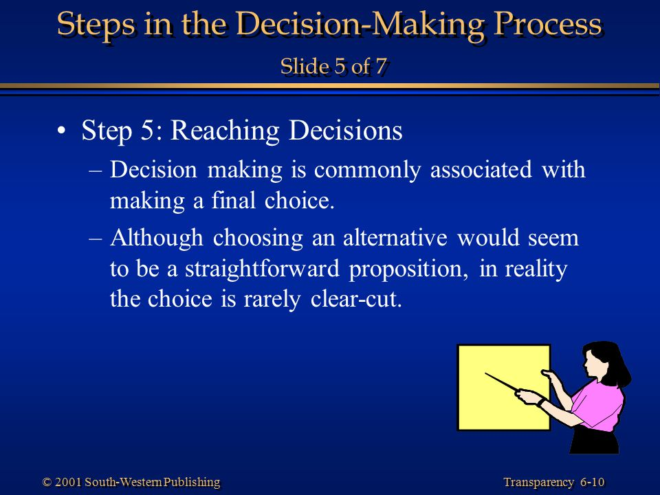Steps in the Decision-Making Process Slide 5 of 7