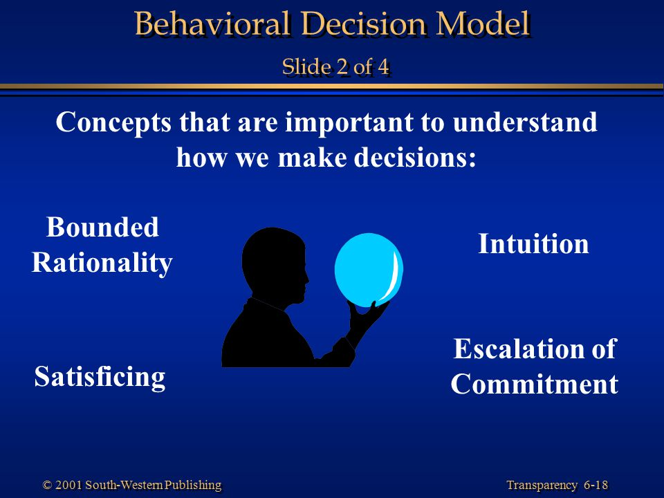 Behavioral Decision Model Slide 2 of 4