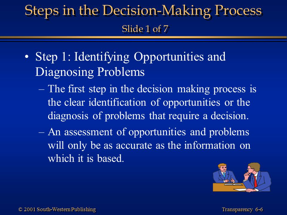 Steps in the Decision-Making Process Slide 1 of 7
