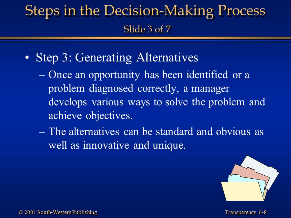 Steps in the Decision-Making Process Slide 3 of 7