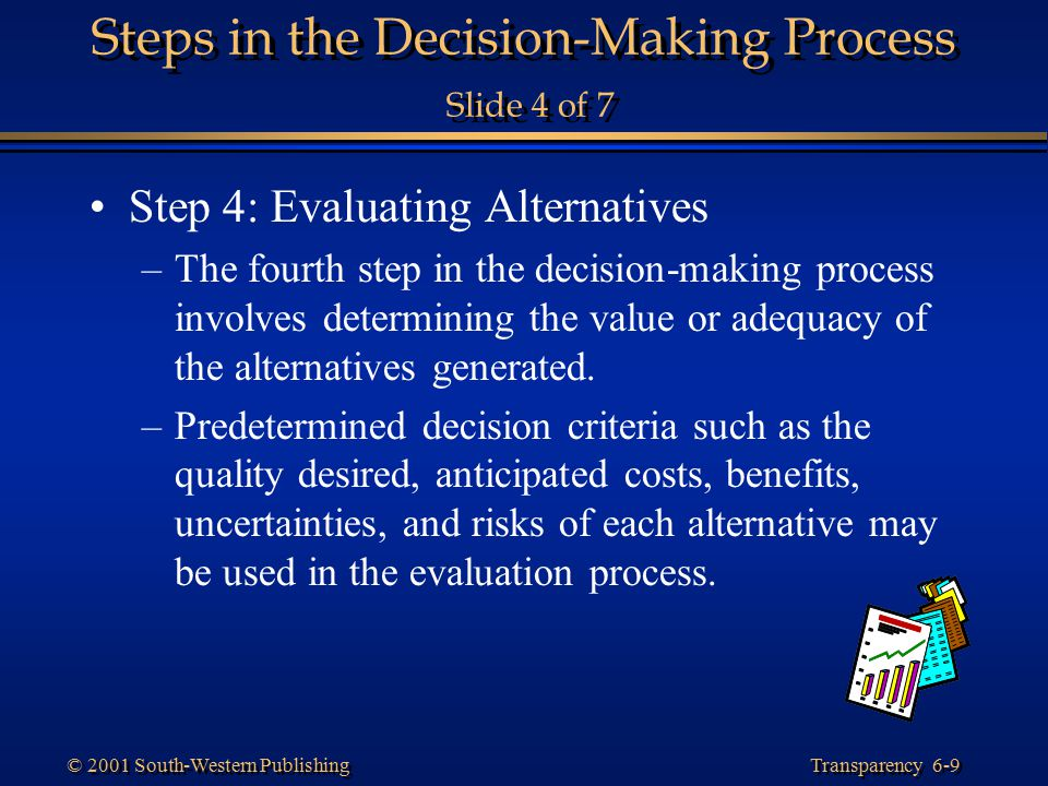 Steps in the Decision-Making Process Slide 4 of 7