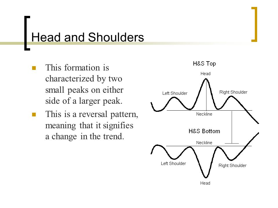 Head and Shoulders This formation is characterized by two small peaks on either side of a larger peak.