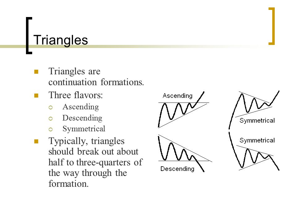 Triangles Triangles are continuation formations. Three flavors:
