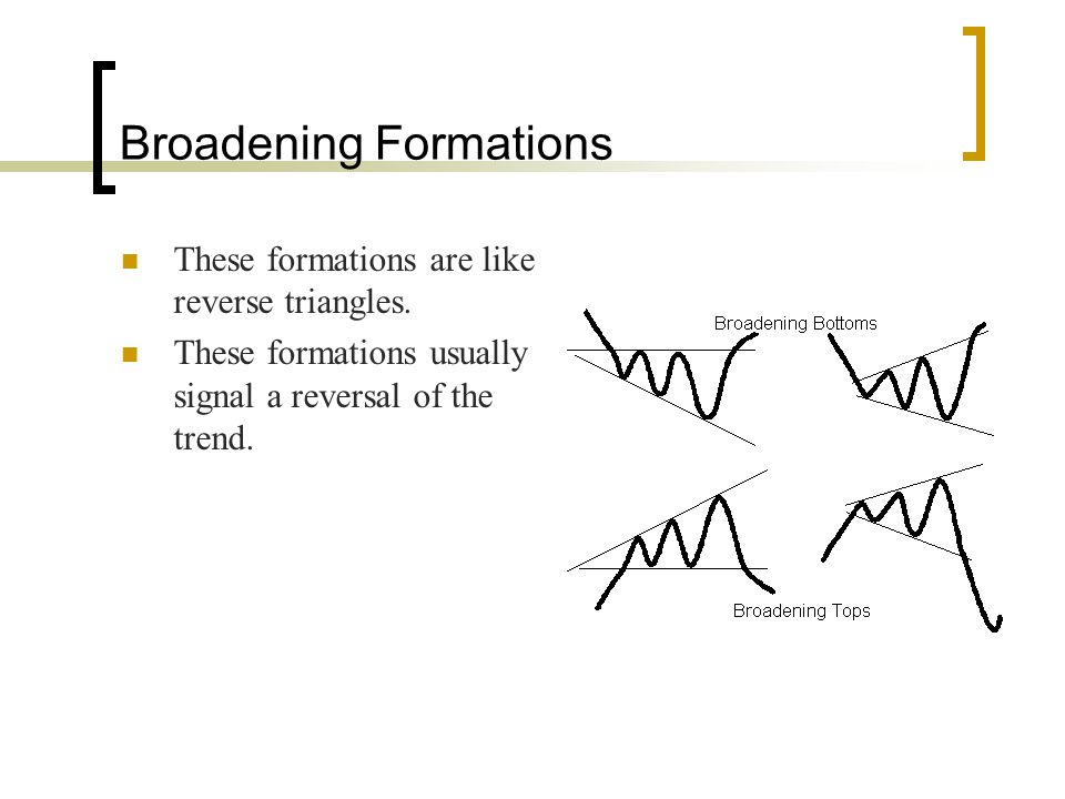 Broadening Formations
