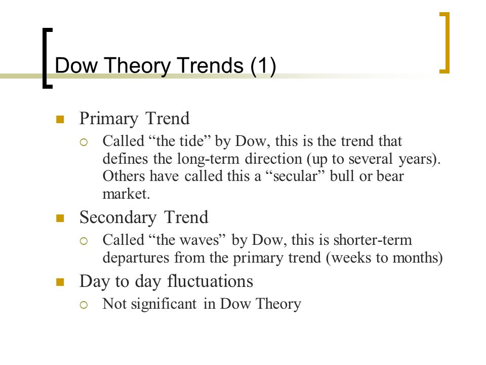 Dow Theory Trends (1) Primary Trend Secondary Trend