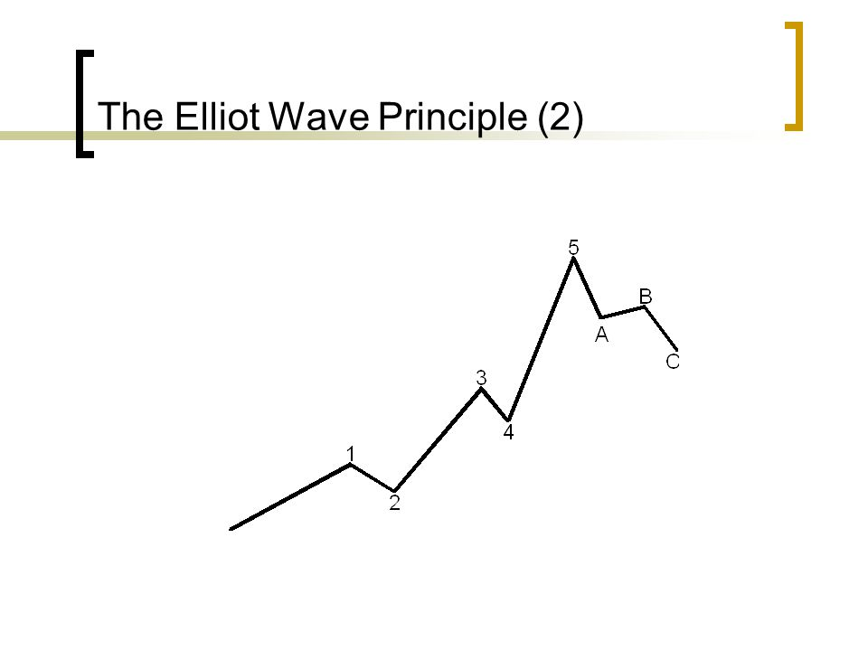 The Elliot Wave Principle (2)