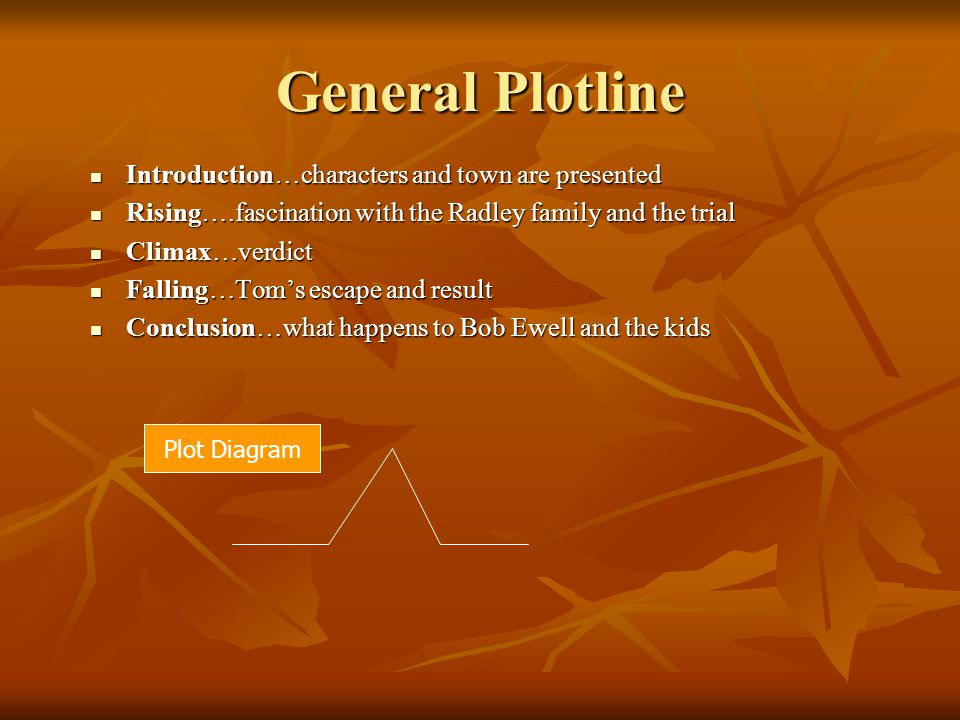 General Plotline Introduction…characters and town are presented