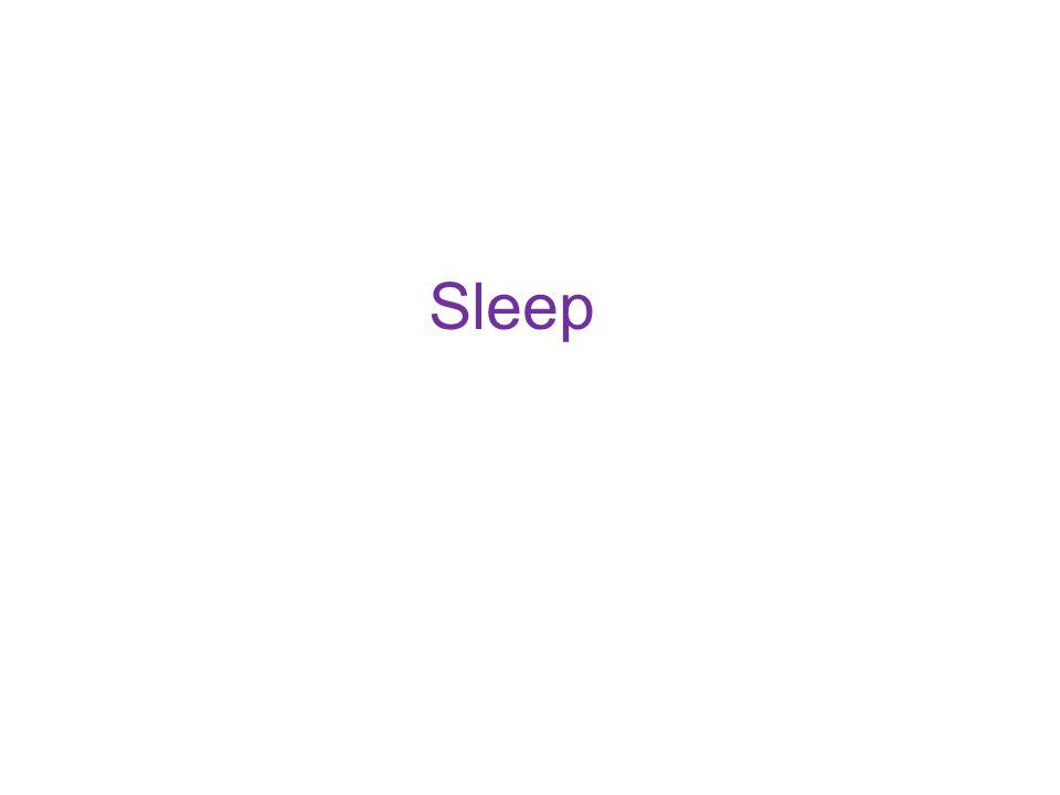 4/14/2017 Sleep H. Kim, HWMHP 48 48