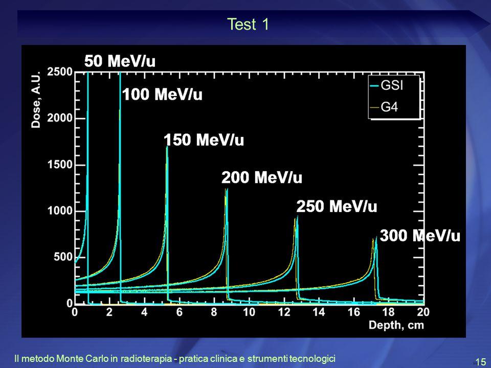 Test 1 Il metodo Monte Carlo in radioterapia - pratica clinica e strumenti tecnologici