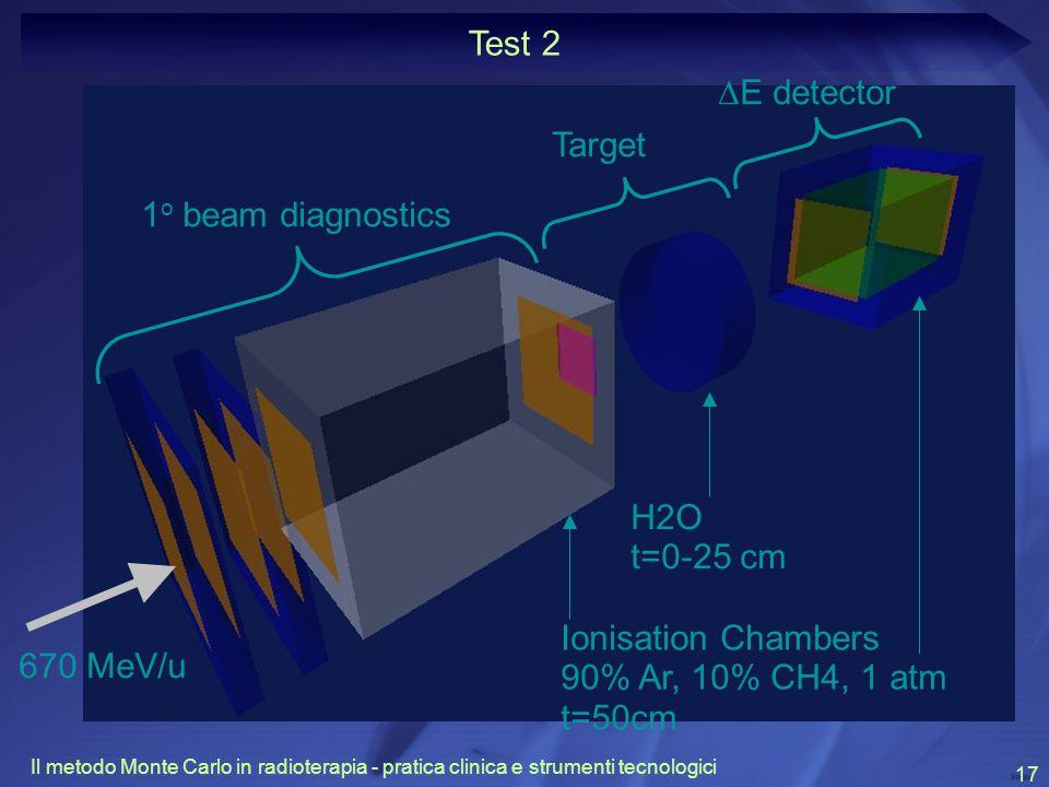 Test 2 DE detector Target 1o beam diagnostics H2O t=0-25 cm