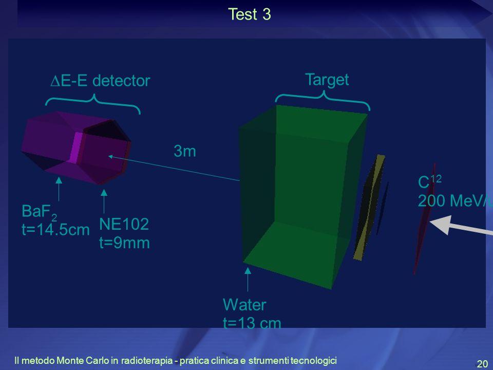 Test 3 Water t=13 cm NE102 t=9mm BaF2 t=14.5cm DE-E detector 3m C12