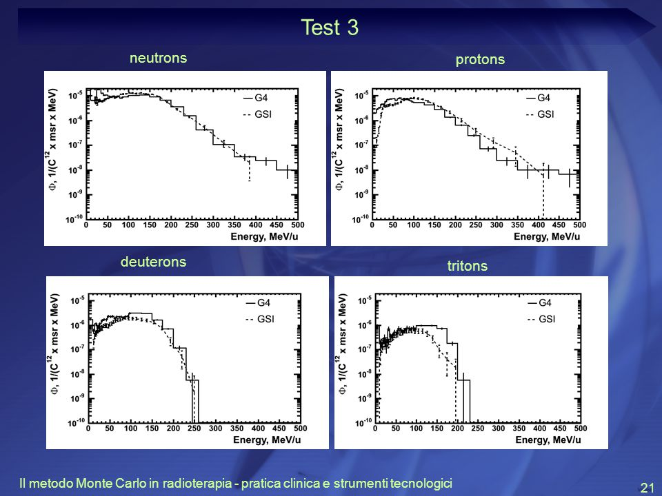 Test 3 neutrons protons deuterons tritons