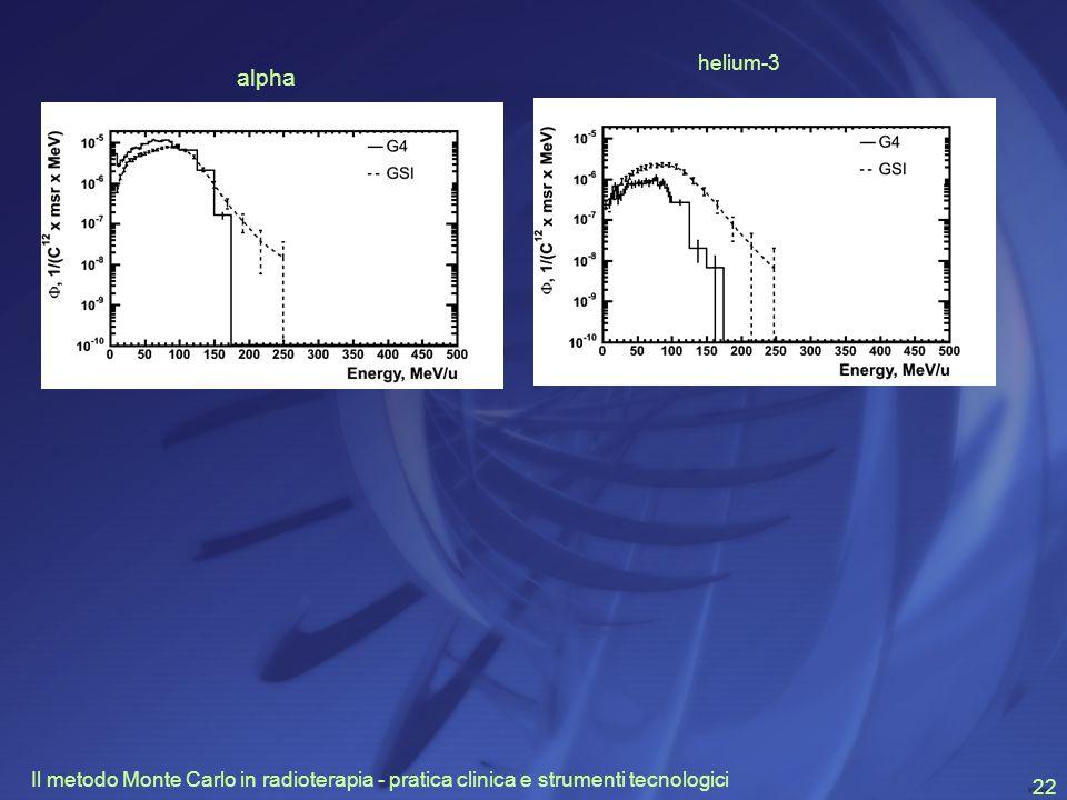 alpha helium-3 Il metodo Monte Carlo in radioterapia - pratica clinica e strumenti tecnologici