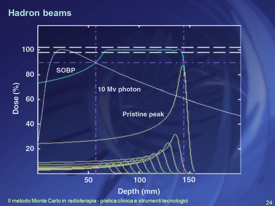 Hadron beams Il metodo Monte Carlo in radioterapia - pratica clinica e strumenti tecnologici