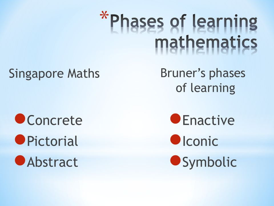 Phases of learning mathematics