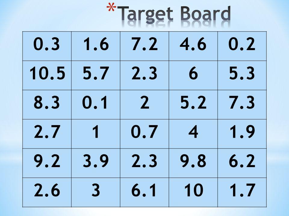 Target Board 0.3. 1.6. 7.2. 4.6. 0.2. 10.5. 5.7. 2.3. 6. 5.3. 8.3. 0.1. 2. 5.2. 7.3. 2.7.
