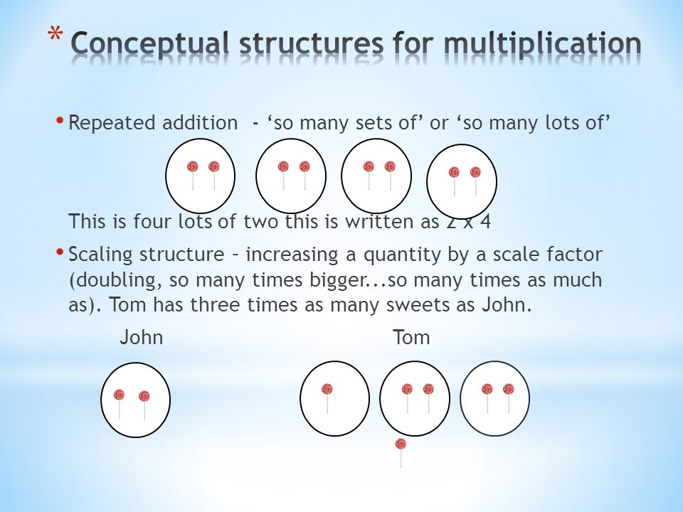 Conceptual structures for multiplication