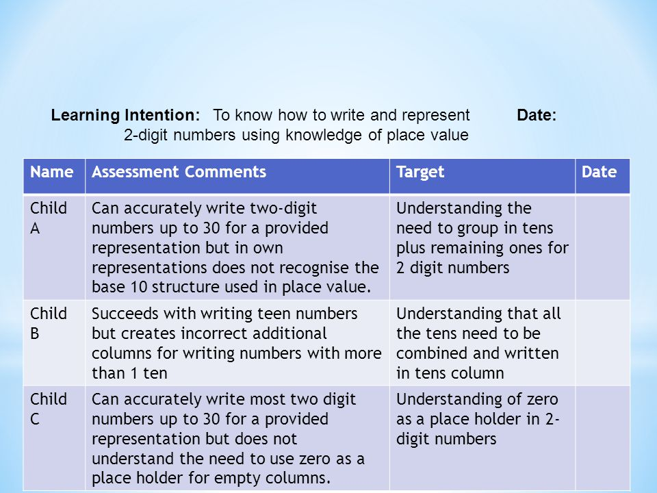 Recording Assessments: Improved