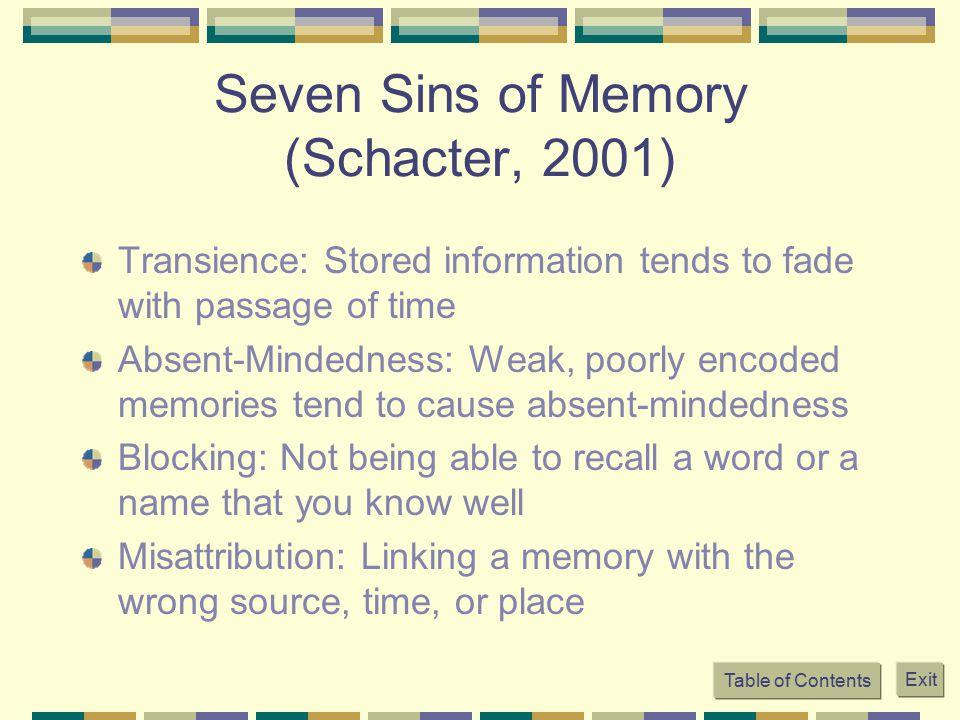 Seven Sins of Memory (Schacter, 2001)