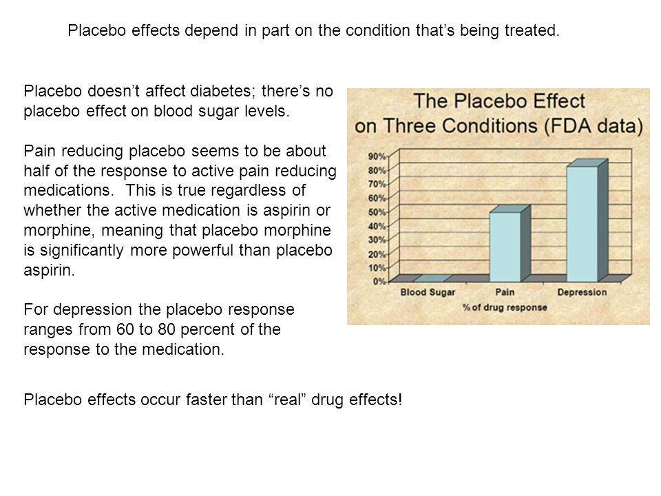 Placebo effects depend in part on the condition that's being treated.