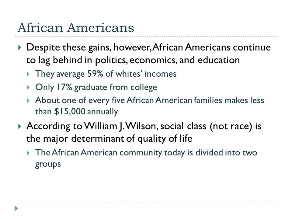 African Americans Despite these gains, however, African Americans continue to lag behind in politics, economics, and education.