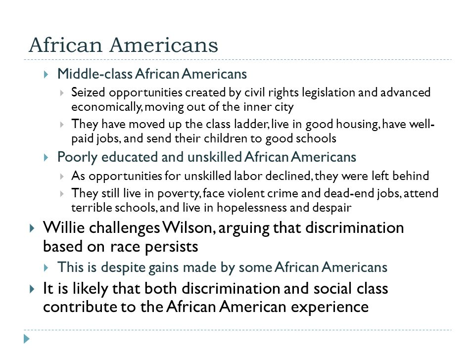 African Americans Middle-class African Americans.